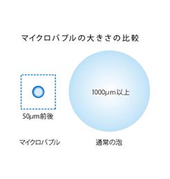 スクリーンショット 2015-02-26 14.51.52